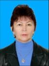 Шахина-Сауле-Жумакасовна.-Кандидат-филологических-наук