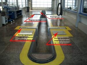 Новая линия технического осмотра для грузовых и  легковых автомобилей КФ ТОО «Евротехсервис К»