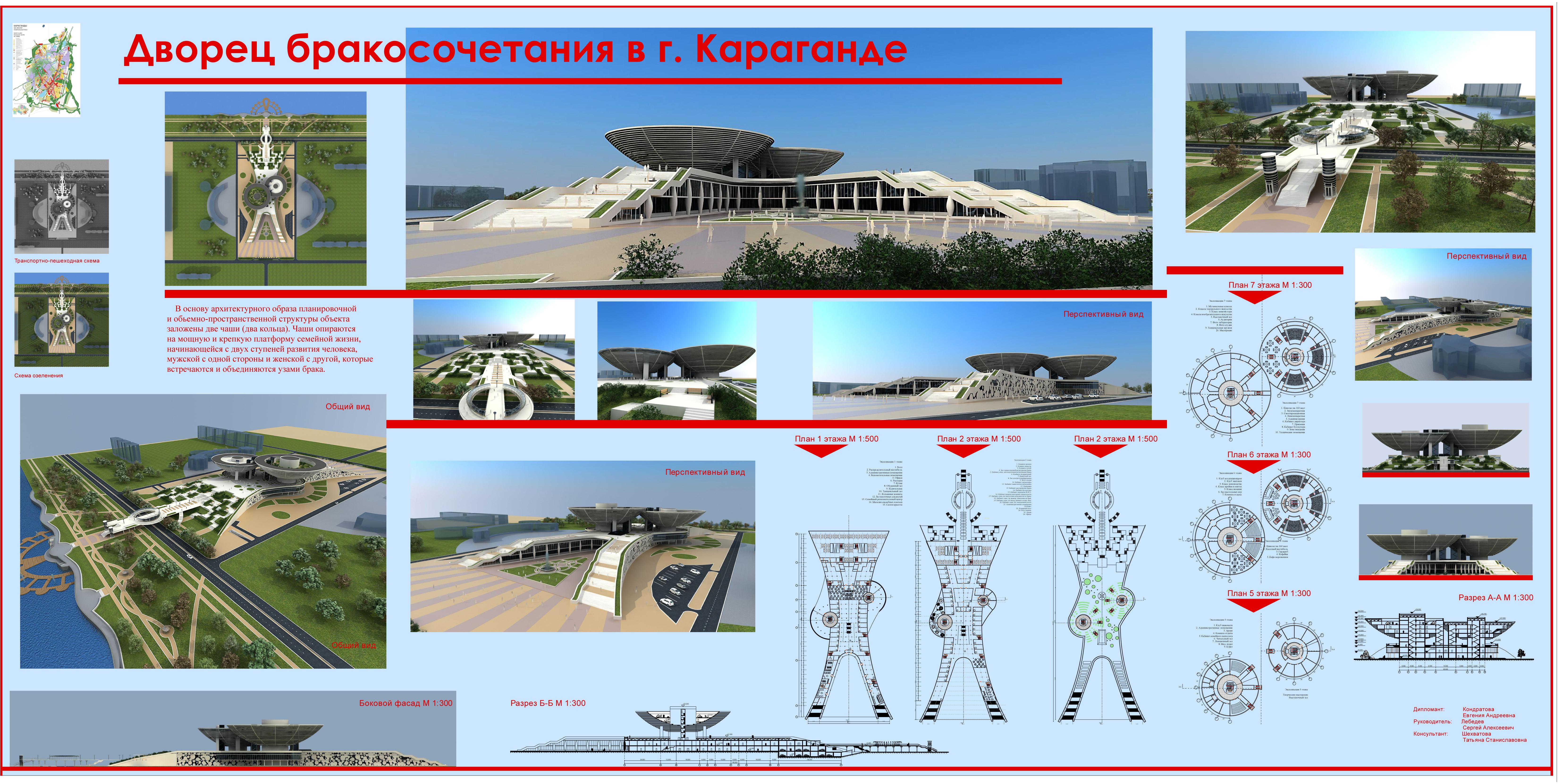 Дипломные проекты КАРАГАНДИНСКИЙ ГОСУДАРСТВЕННЫЙ ТЕХНИЧЕСКИЙ  Дипломные проекты
