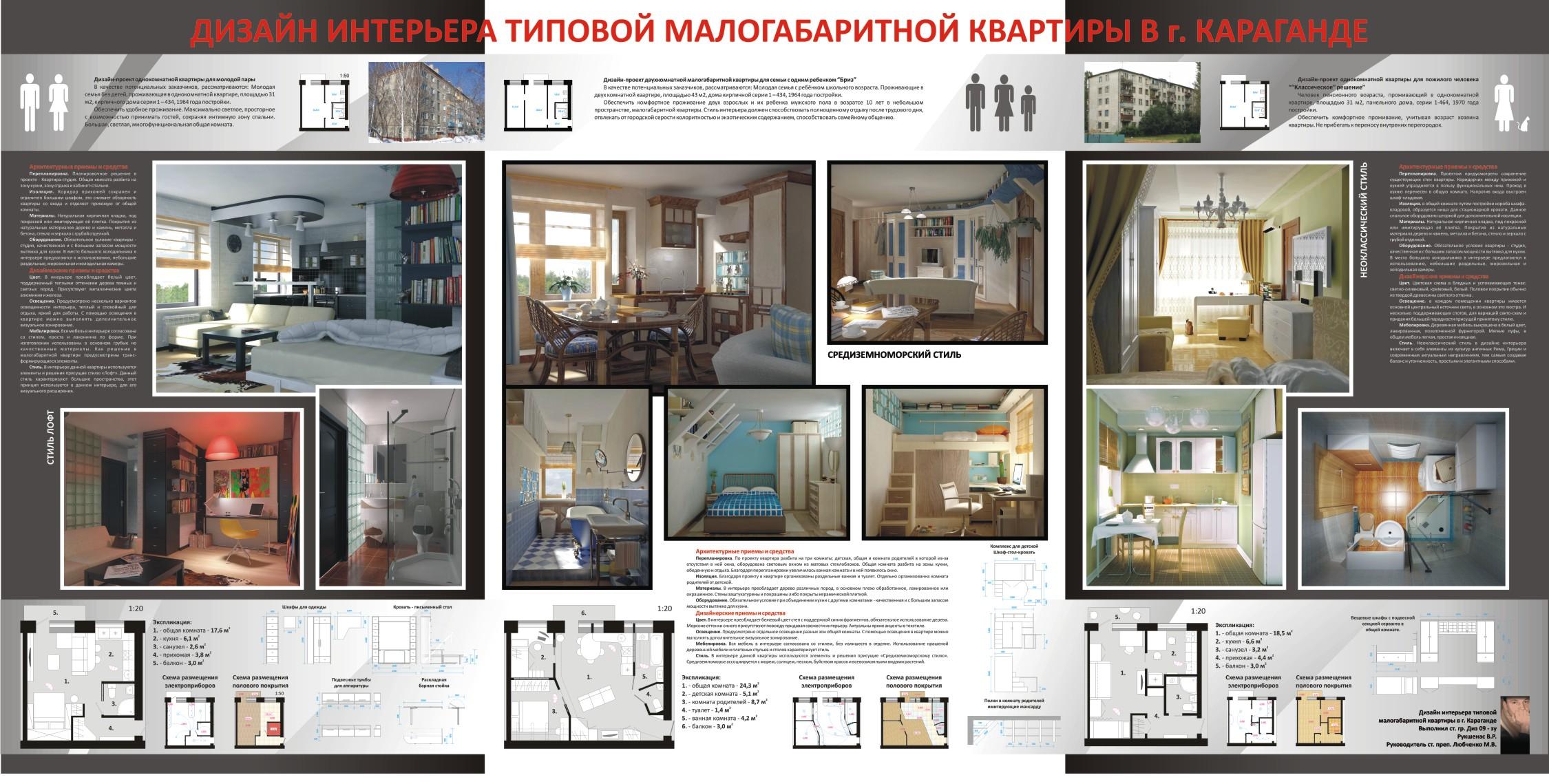 Дизайн квартир работы