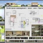 Дизайн проект индивидуального жилого дома г.Караганде, Выполнила: Дорофеева И.  Руководитель: Рева М.В.