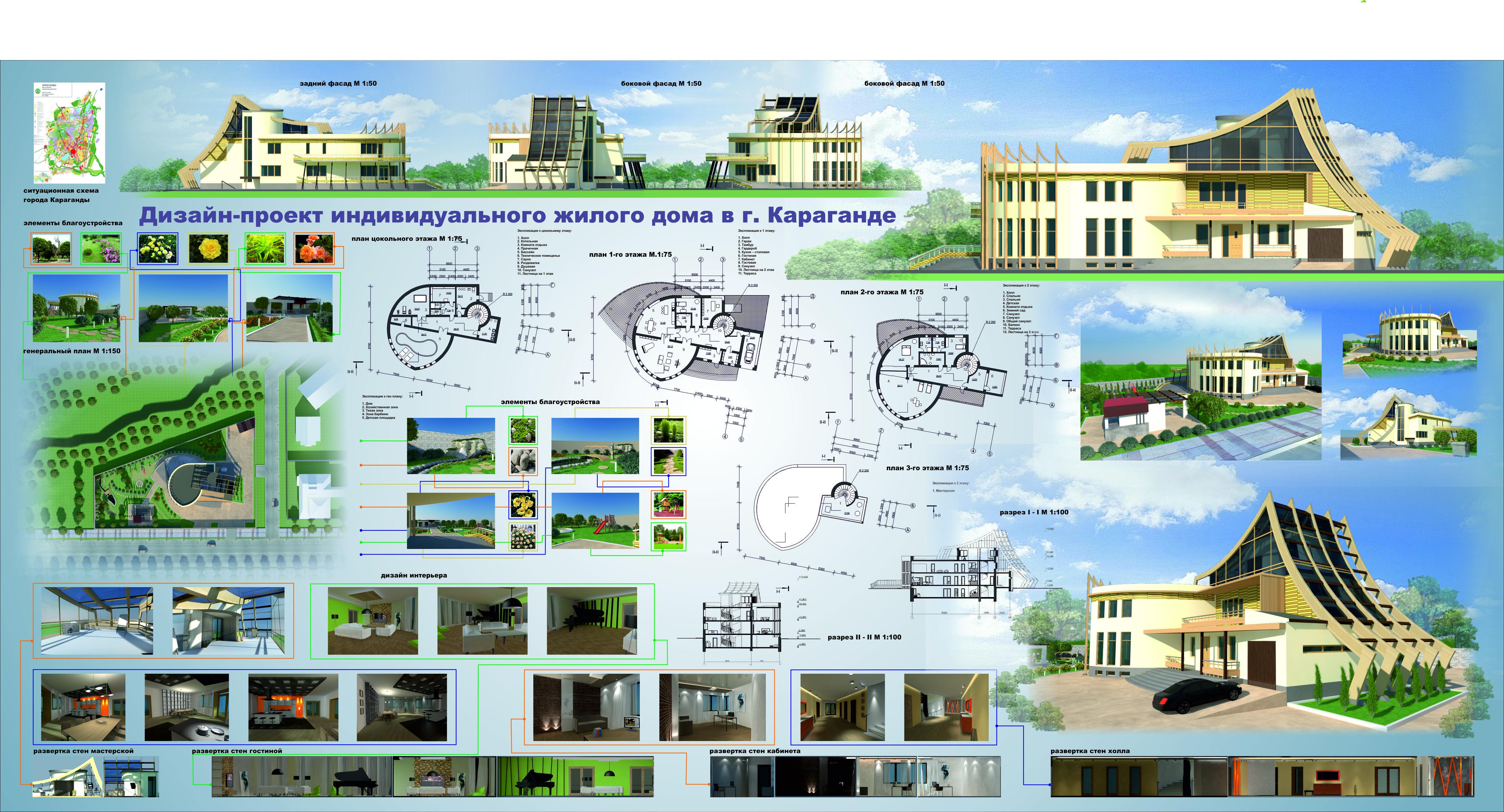 graduate s works karaganda state technical university  Дизайн проект индивидуального жилого дома г Караганде