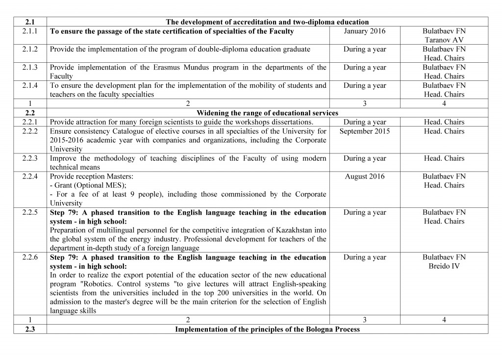 Год план работы ФЭТ 15-16.ru.en(1)