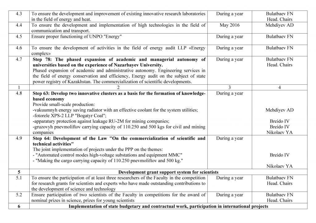Год план работы ФЭТ 15-16.ru.en(7)
