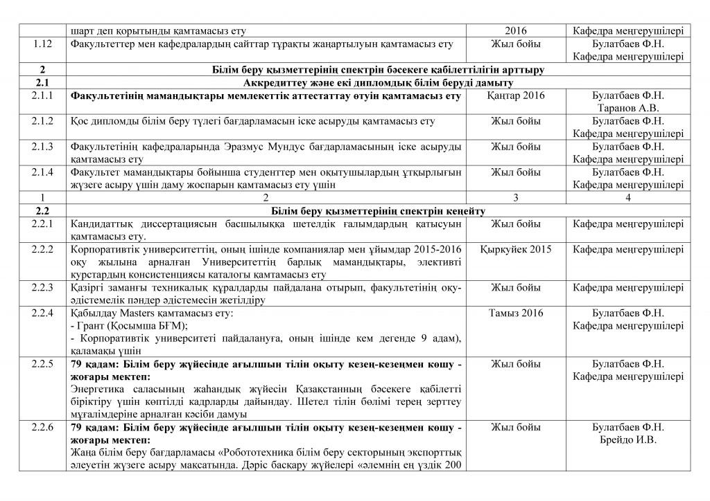 Год план работы ФЭТ 15-16_каз(1)