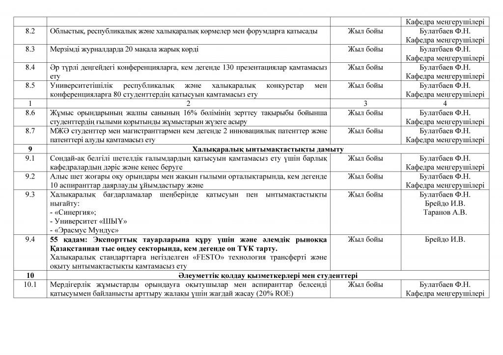 Год план работы ФЭТ 15-16_каз(11)