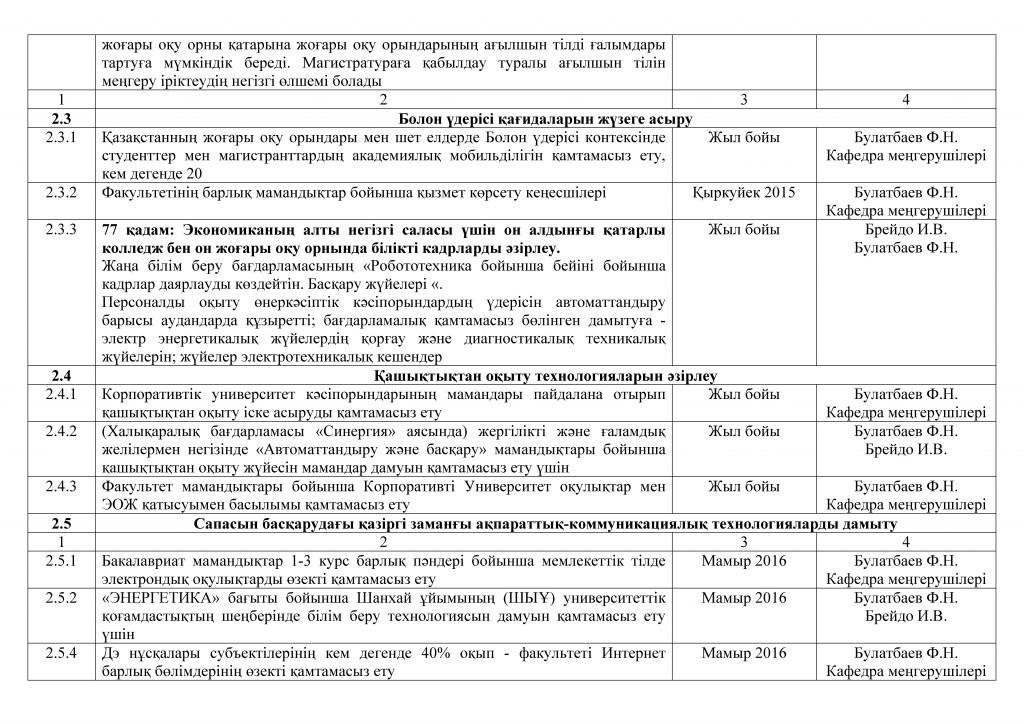 Год план работы ФЭТ 15-16_каз(3)