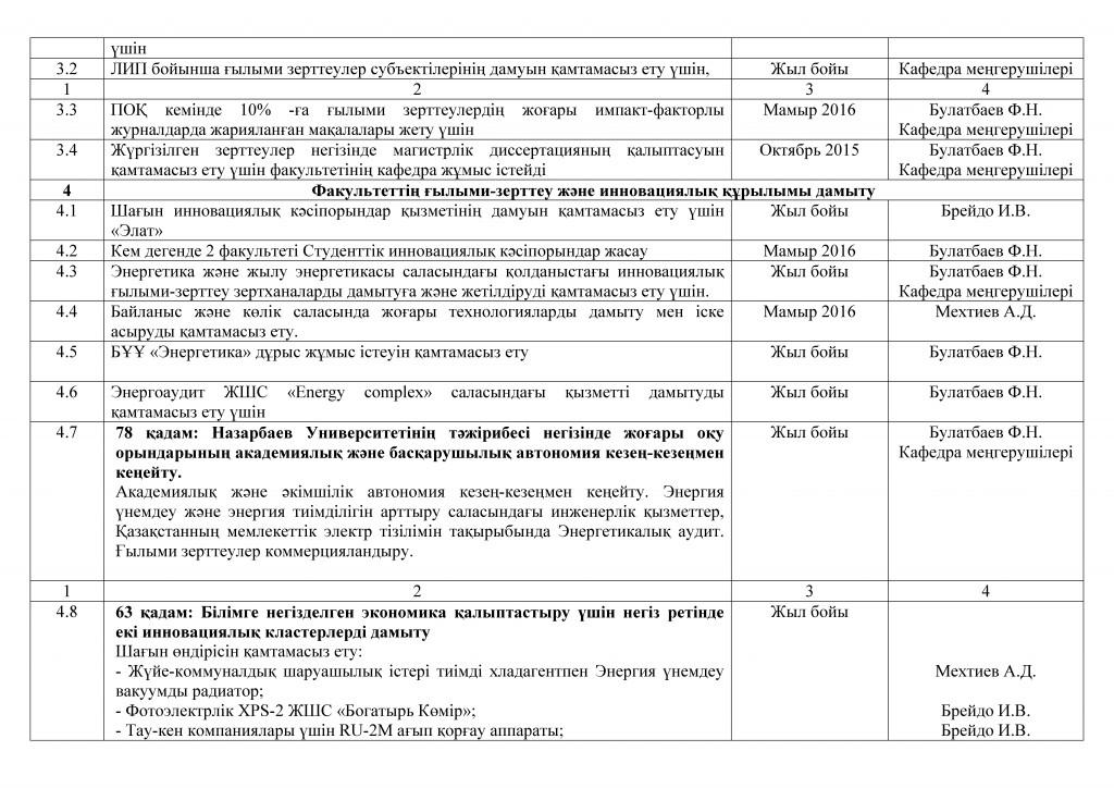 Год план работы ФЭТ 15-16_каз(7)